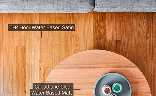 CFP Floor Water Based Satin